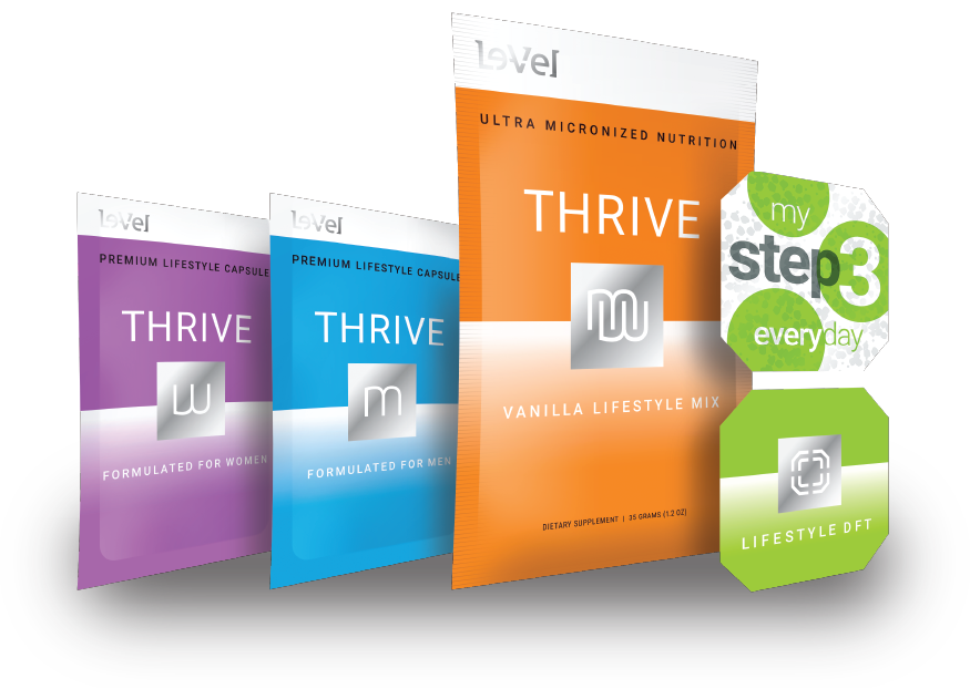 how much does thrive diet cost