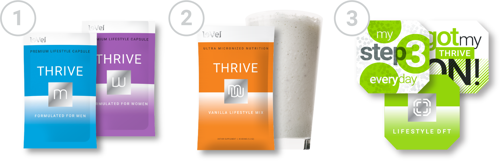 Thrive 8-week experience