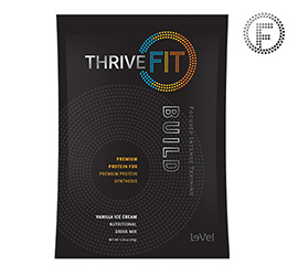 THRIVEFIT - Build