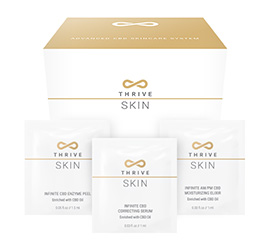 THRIVE SKIN - Skincare Sample Kit